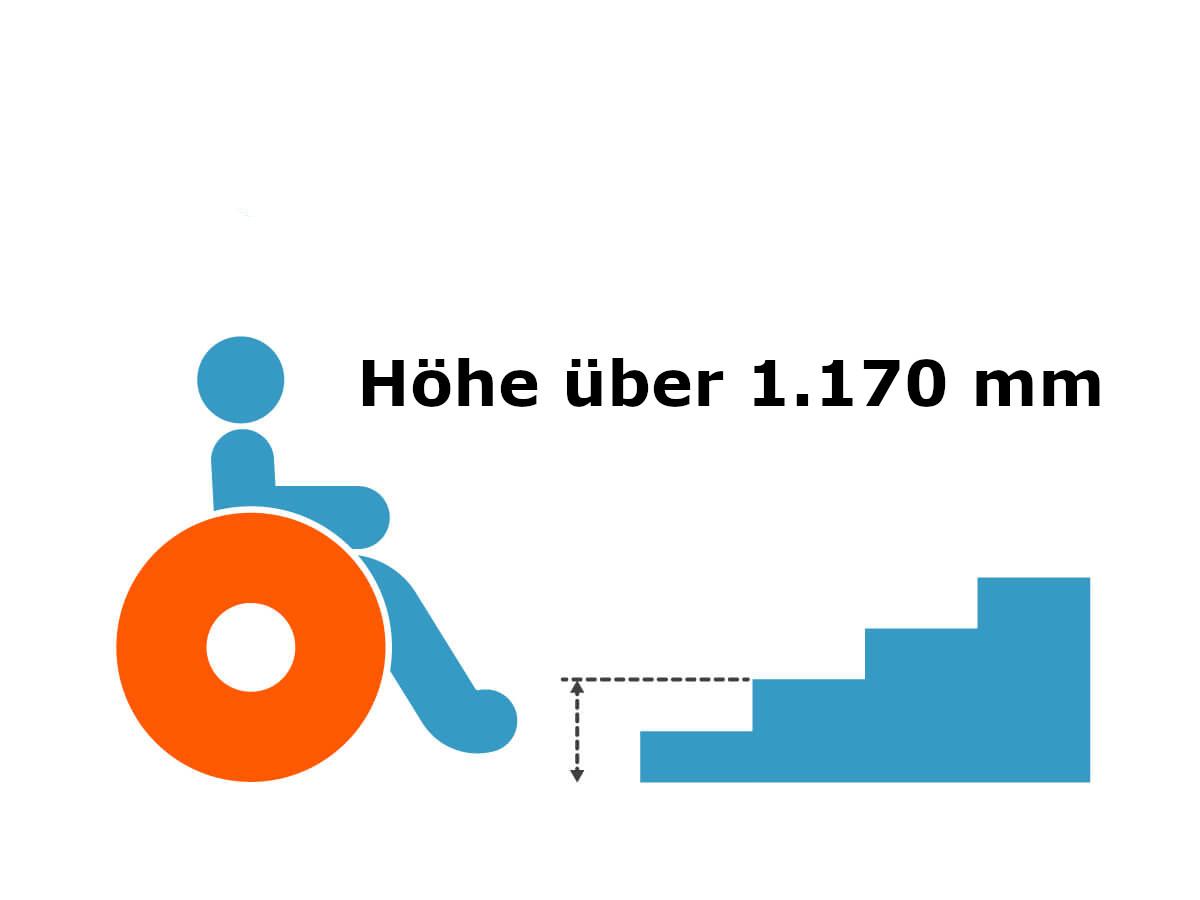 rollstuhlrampe-fuer-rollstuhlfahrer-mit-hilfsperson-fuer-treppe-ueber-1170-mm-hoehe