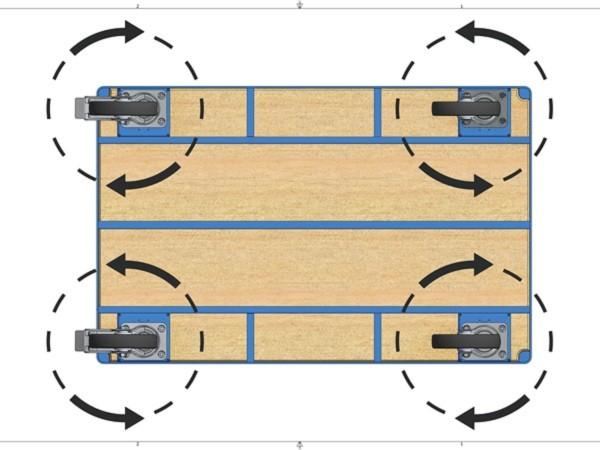 Anstatt 2 Lenkrollen können Sie ihren Transportwagen auch mit 4 Lenkrollen ausstatten.