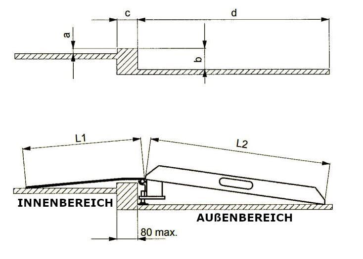 rollstuhlrampe-fuer-balkon-und-terrassentuer-im-thiele-shop