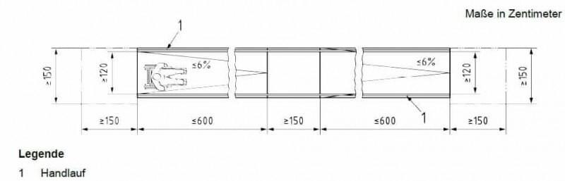 Vorgabe der DIN 18040 in Bezug auf die Laenge und Breite der Rollstuhlrampe.