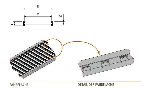 technische-Zeichnung-Mistrampe-M070P