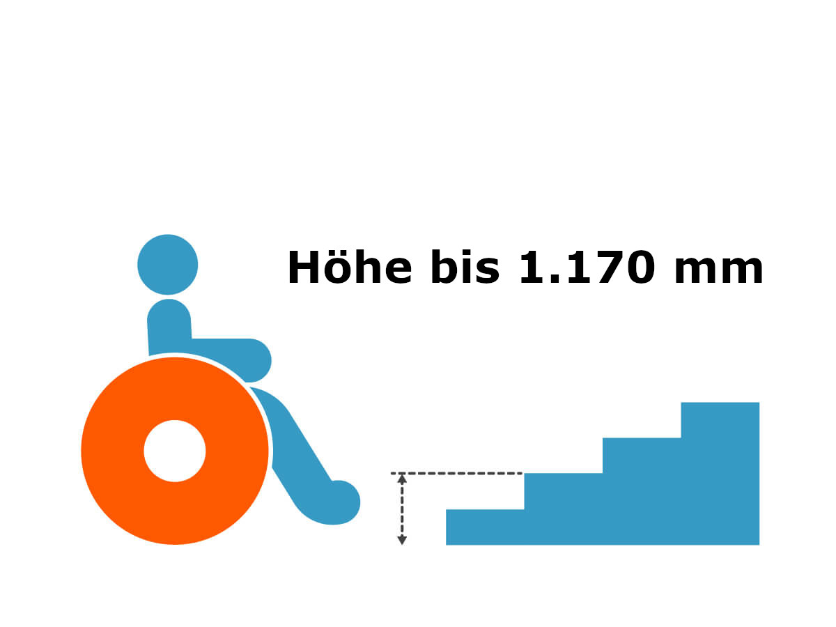 rollstuhlrampe-fuer-rollstuhlfahrer-mit-hilfsperson-fuer-treppe-bis-1170-mm-hoehe